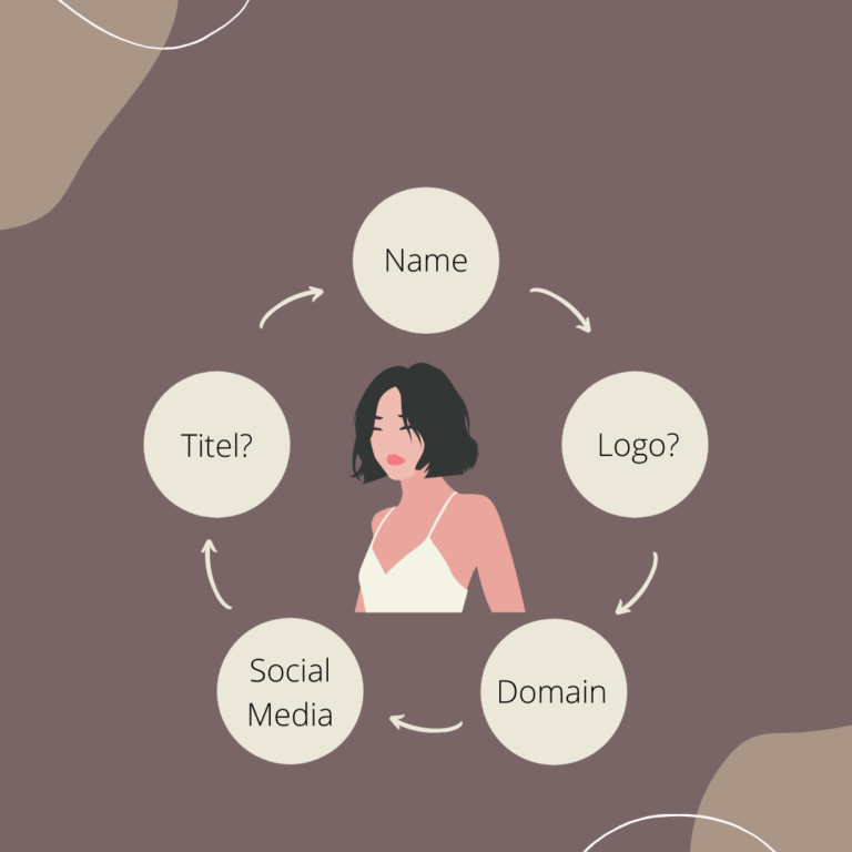 Praxistipp: Wann melde ich eine Domain an? Markenreise – Teil 3